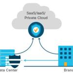 Cisco säkrar övergången till molnet