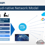Cloud-native networking – the future of connectivity